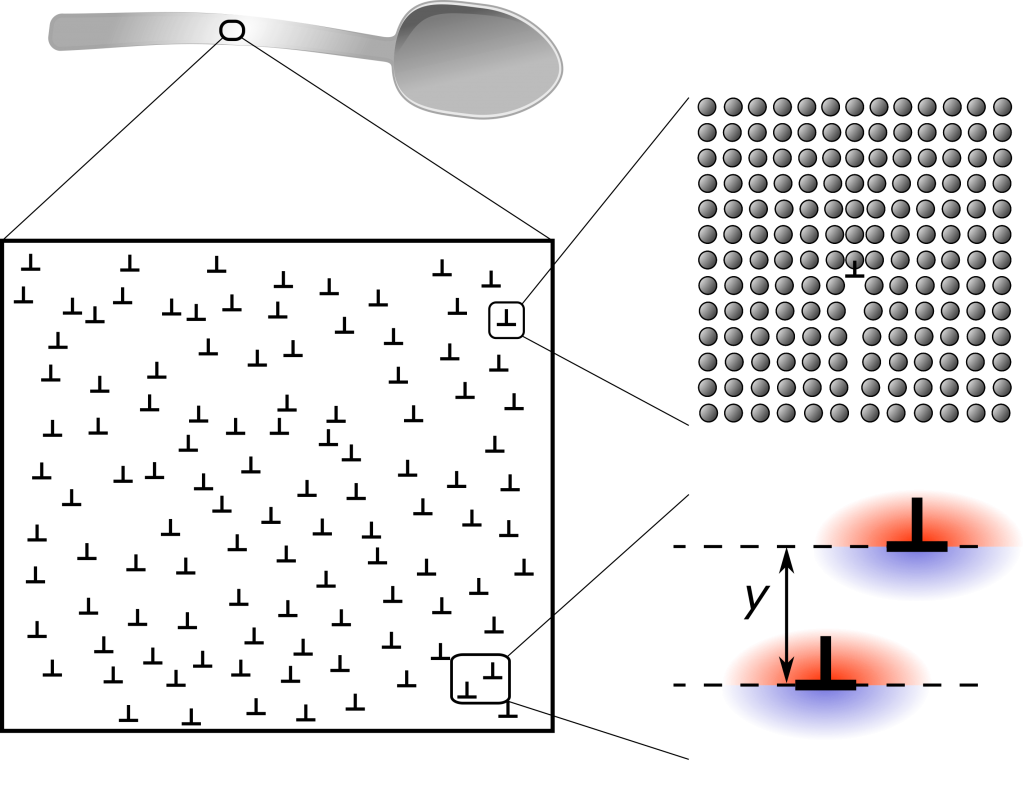 Graphic of spoon and magnesium atoms